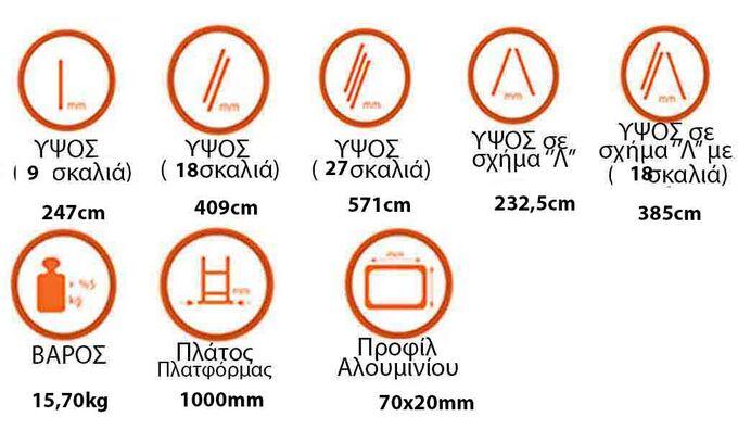 Σκάλα Αλουμινίου 3x9 Σκαλιά Επαγγελματική 5.71m Αναπτυσσόμενη Τριπλή με Βάση Στηρίγματος 15.7kg Αντοχή 150kg SN7309