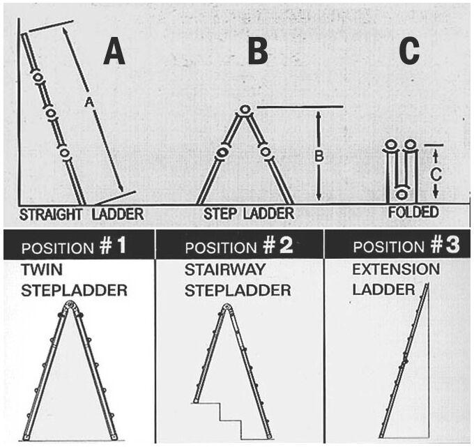 Σκάλα Αλουμινίου Επαγγελματικη Multi Use 4Χ3