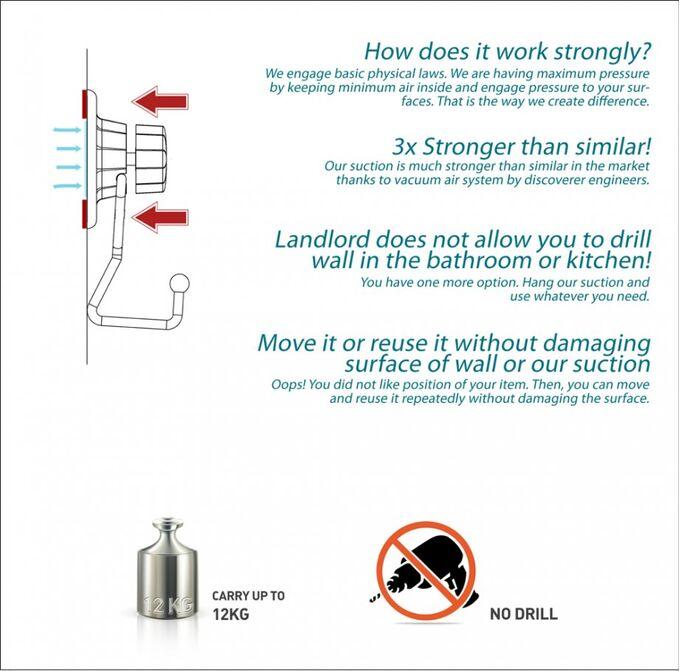 Σαπουνοθήκη Τοίχου 15x11x10cm Αντοχή 12kg Επιχρωμιωμένο Ατσάλι με Βεντούζα EXTRA STRONG